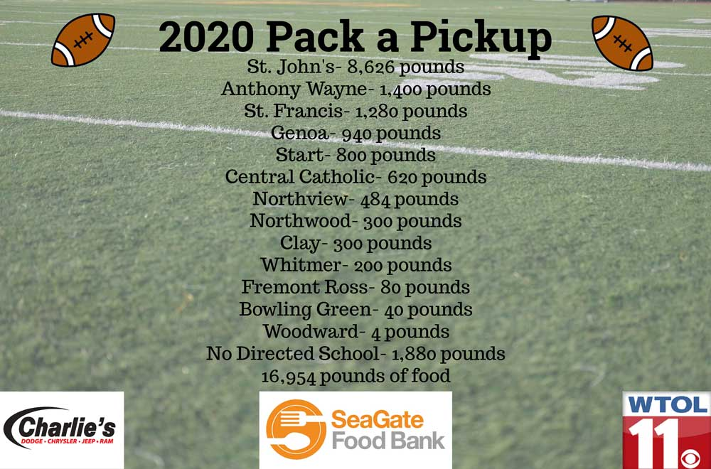 2020 Pack a Pickup
